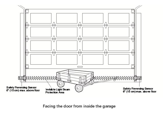 sensor diagram garage door will not close garage door safety sensor wiring diagram at gsmportal.co